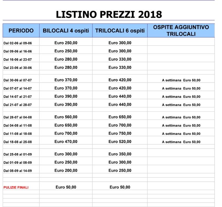 listino prezzi villa oleandro